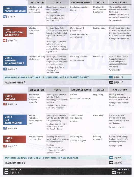 "Business English: ""Market Leader"" Books"